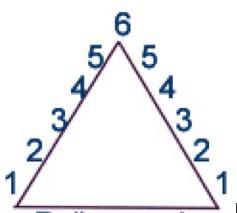 Navy SEAL Style Pyramid Set